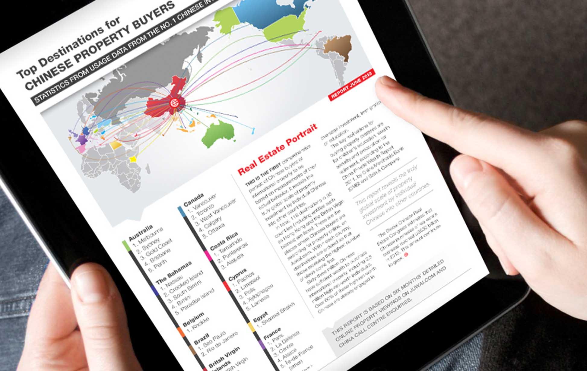 Juwai com | where Chinese find International property