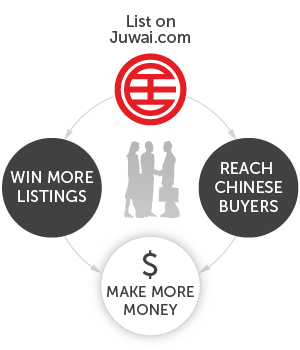 why use juwai.com