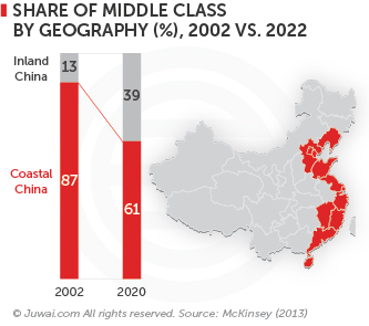 Share of middle class by geography(%), 2002 vs 2022