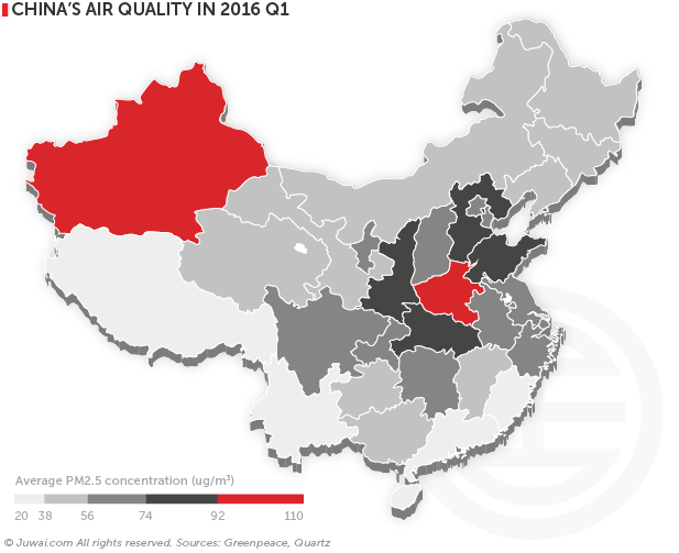 China's air quality