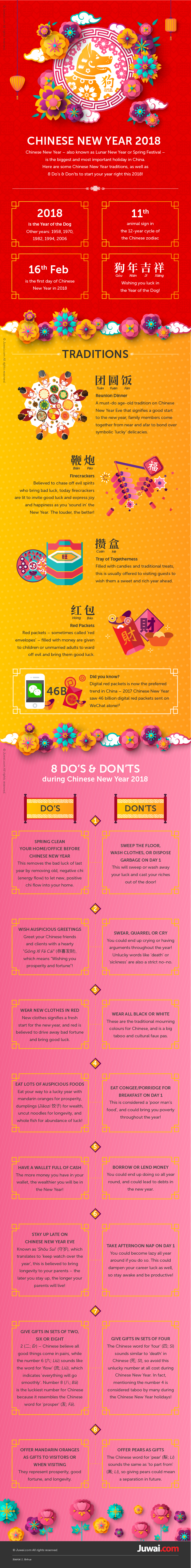 8 Do's & Don'ts during Chinese New Year 2018