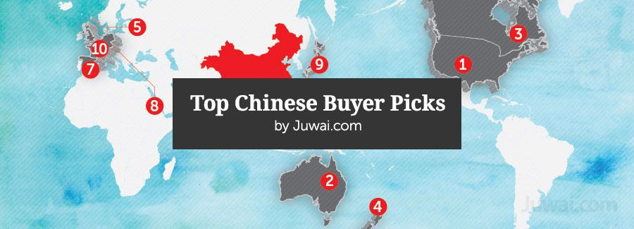 juwai top 10 chinese buyer countries and cities q4 2015