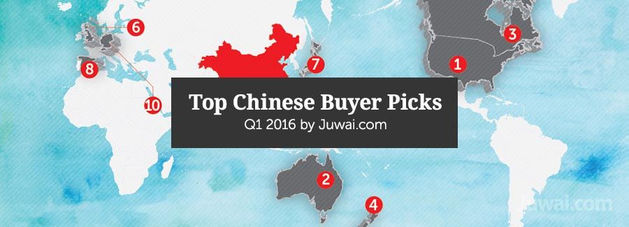 juwai q1 2016 top chinese buyer picks
