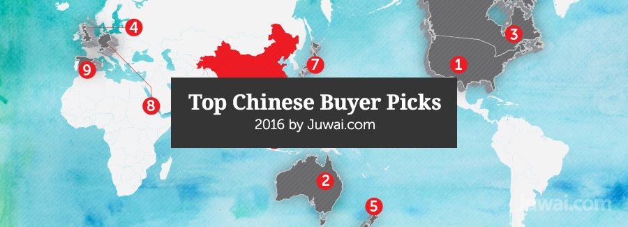 juwai top 10 chinese buyer picks 2016