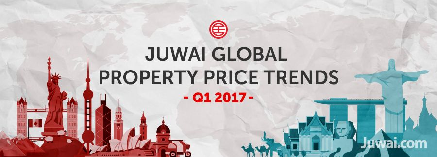JW Global Property Price Trend