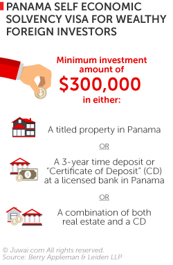 Panama Self Economic Solvency Visa