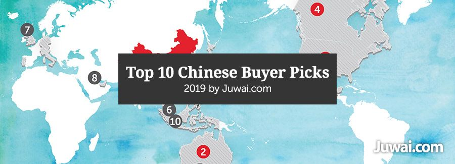 Juwai Top 10 Chinese Buyers H1 2019