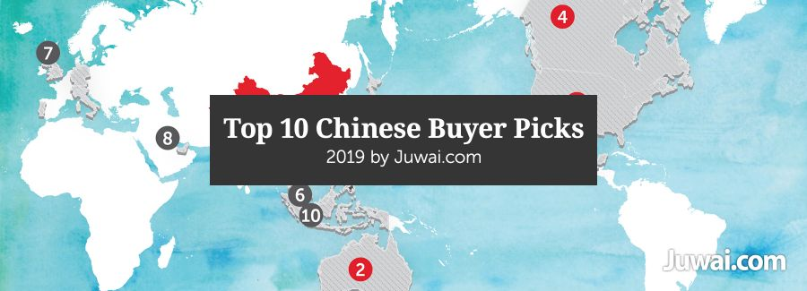Top 10 Chinese Buyers H1 2019 V2